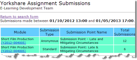 Image showing assignment overview tool user interface