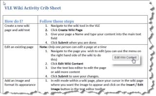 wiki crib sheet