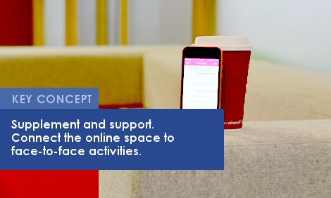 Key Concept: Supplement and support. Connect the online space to face-to-face activities.