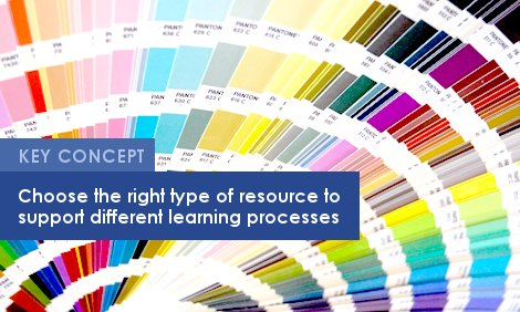 Key Concept: Choose the right type of resource to support different learning processes