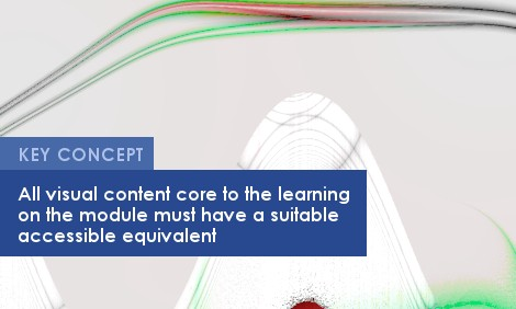 Key Concept: All visual content core to the learning on the module must have a suitable accessible equivalent