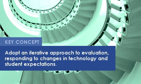 Key Concept: Adopt an iterative approach to evaluation, responding to changes in technology and student expectations.