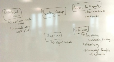 Whiteboard from the durbbu conference session showing initial thoughts - reading groups, drop ins, distributed groups, induction, access to experts.