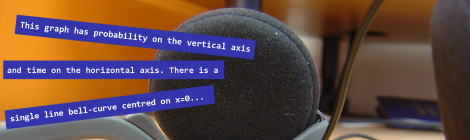 Accessibility: Headphones with text description of a graph represented in text format