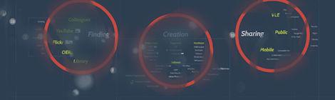 Screenshot of Prezi presentation and visual representation of ideas
