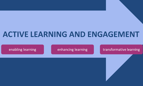 Active Learning and Engagement (Enabling, Enhancing, Transformative)