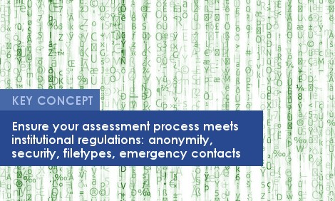 Key Concept: Ensure your assessment process meets institutional regulations: anonymity, security, filetypes, emergency contacts.