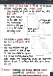 Handwritten notes on an iPad Pro on the Notability app