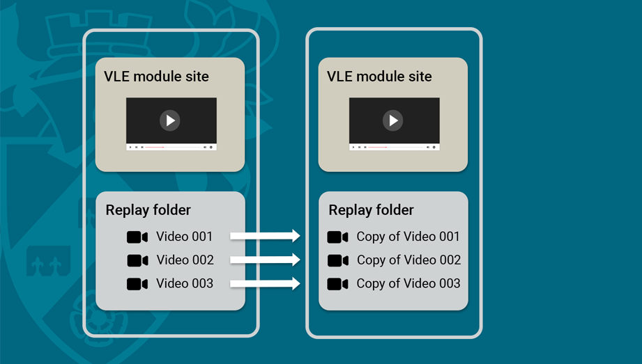 Still from a video illustrating how to copy videos between Replay modules.